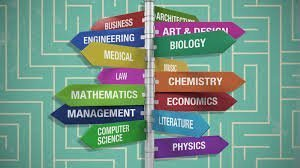College Admissions – Selecting A Major– What We Can Learn from Coronavirus– Art, Science, Engineering, Business